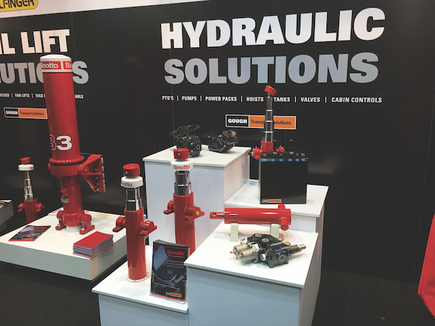 GTS Hydraulic Solutions